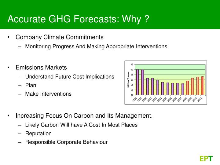 Accurate ghg forecasts why