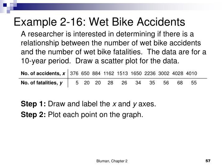 Example 2-16: Wet Bike Accidents