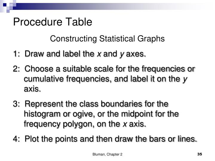 Procedure Table