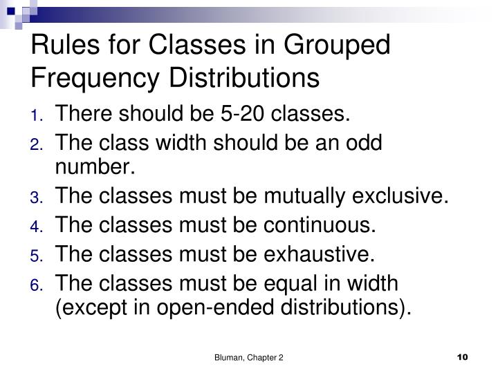 Rules for Classes in Grouped Frequency Distributions
