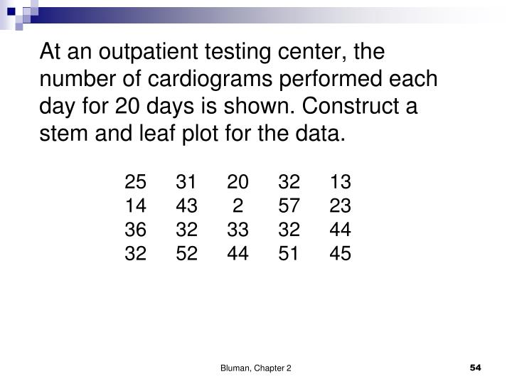 At an outpatient testing center, the number of cardiograms performed each day for 20 days is shown. Construct a stem and leaf plot for the data.