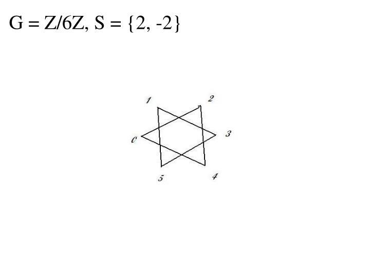 G = Z/6Z, S = {2, -2}