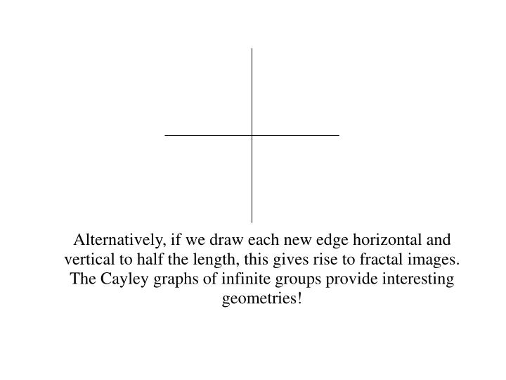 Alternatively, if we draw each new edge horizontal and vertical to half the length, this gives rise to fractal images. The Cayley graphs of infinite groups provide interesting geometries!