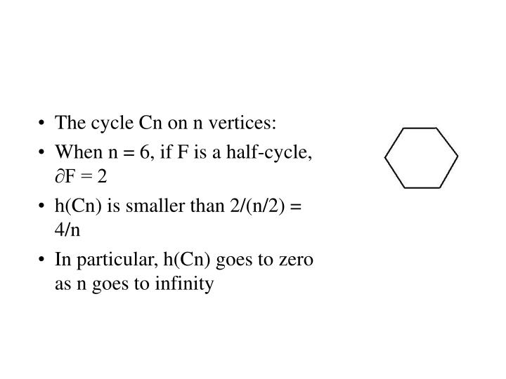 The cycle Cn on n vertices: