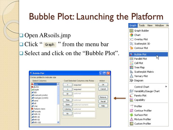 Bubble plot launching the platform