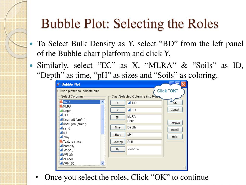Bubble Plot: Selecting the Roles