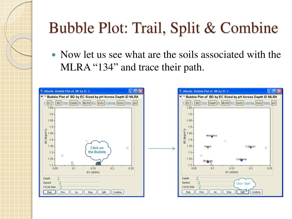 Bubble Plot: Trail, Split & Combine