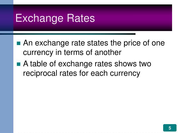 Exchange Rates