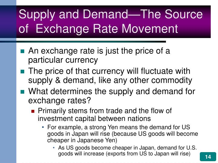 Supply and Demand—The Source of  Exchange Rate Movement