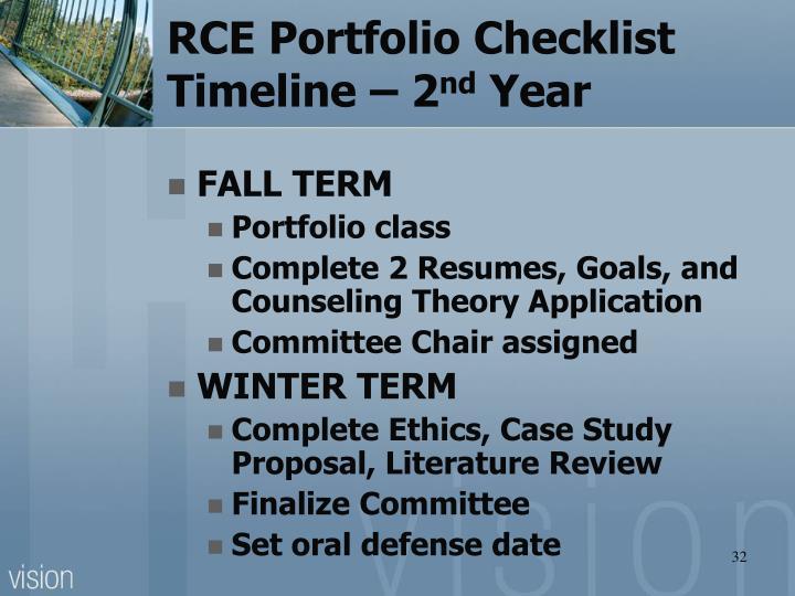 RCE Portfolio Checklist Timeline – 2