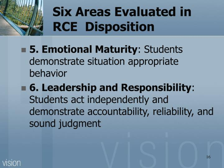 Six Areas Evaluated in