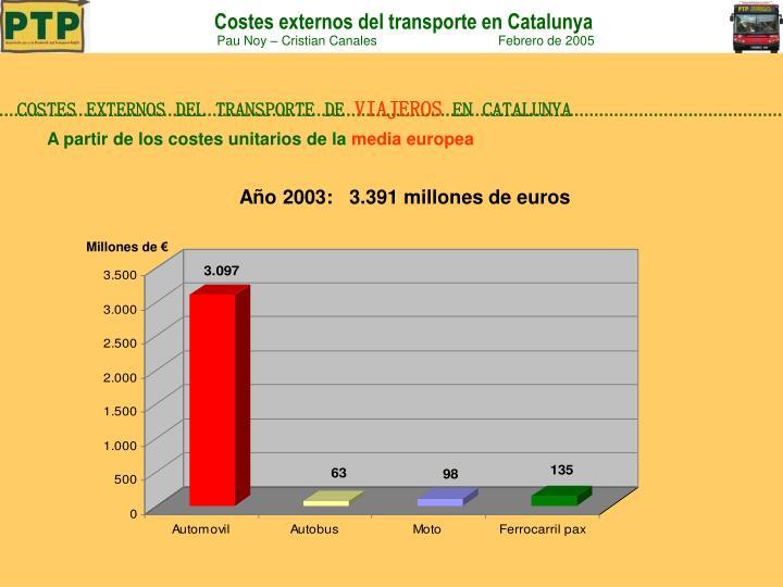 COSTES EXTERNOS DEL TRANSPORTE DE