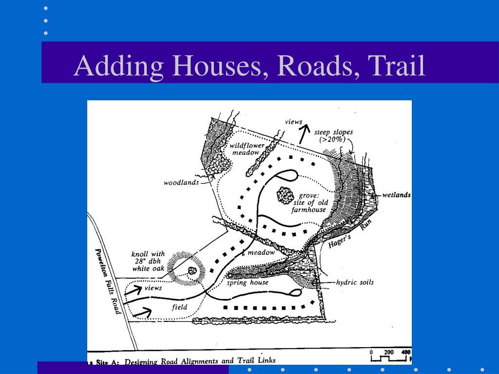 Adding Houses, Roads, Trail