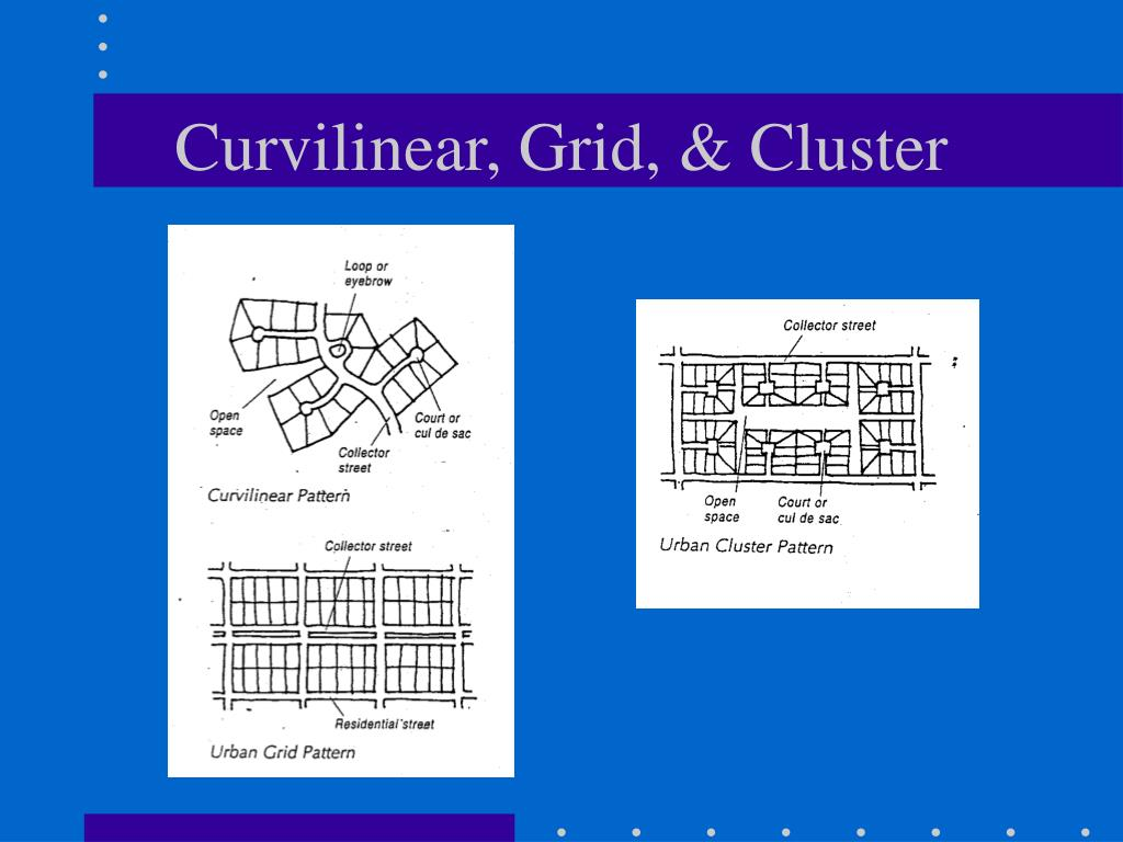 Curvilinear, Grid, & Cluster