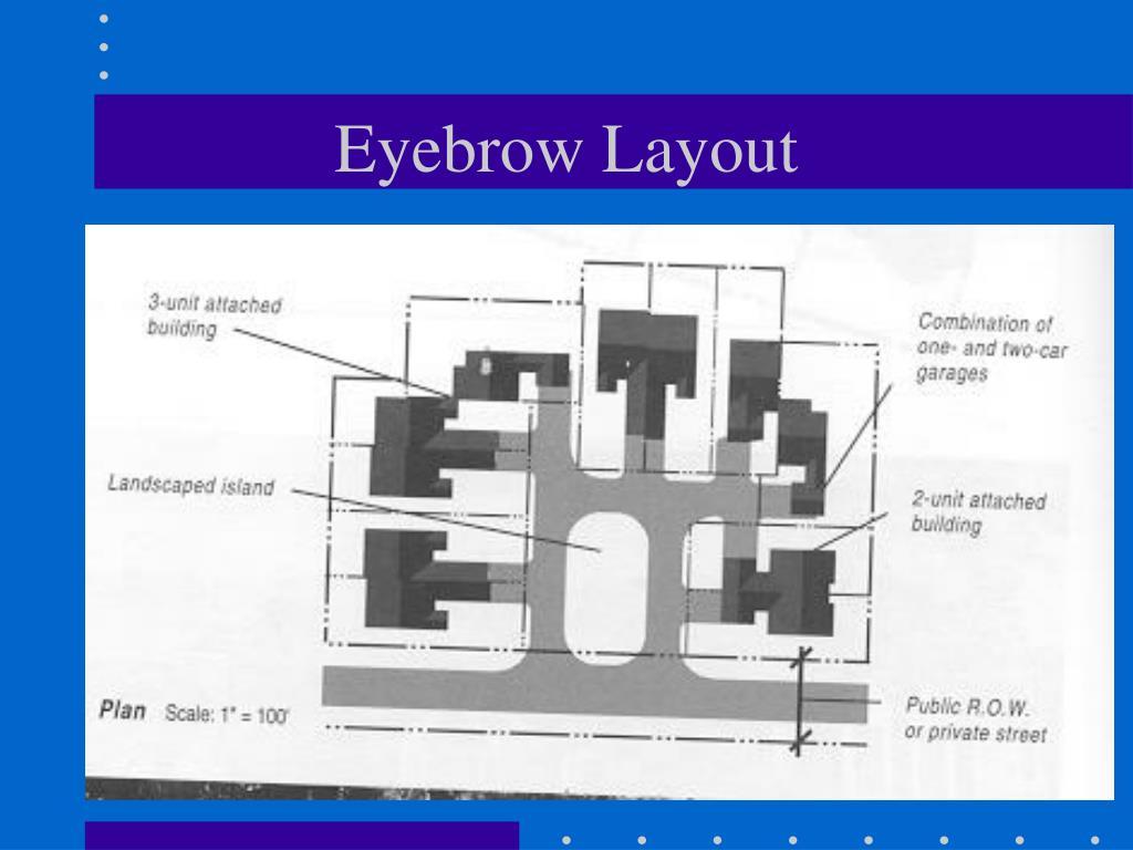 Eyebrow Layout