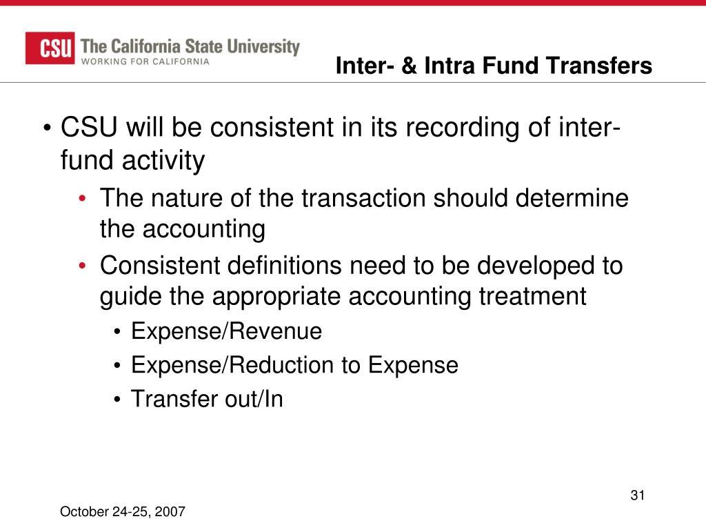Inter- & Intra Fund Transfers