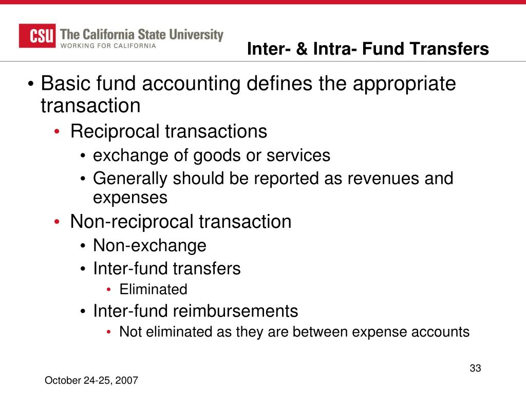 Inter- & Intra- Fund Transfers