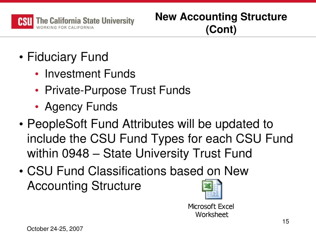 New Accounting Structure (Cont)