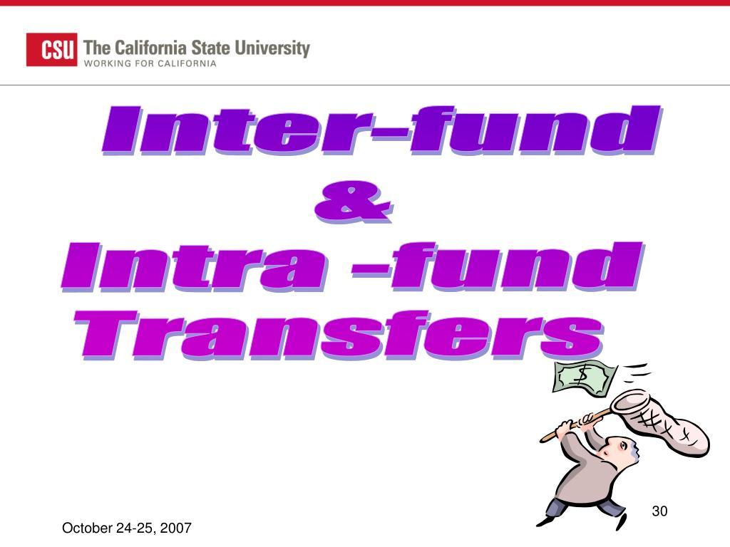 Inter-fund