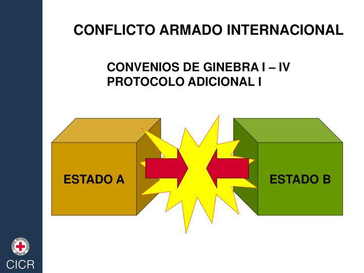 CONFLICTO ARMADO INTERNACIONAL