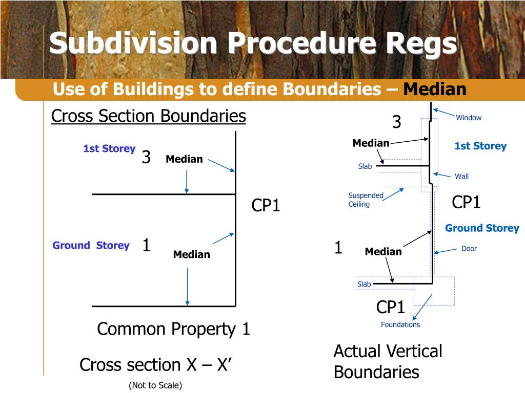 Cross Section Boundaries