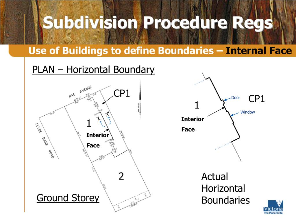 PLAN – Horizontal Boundary