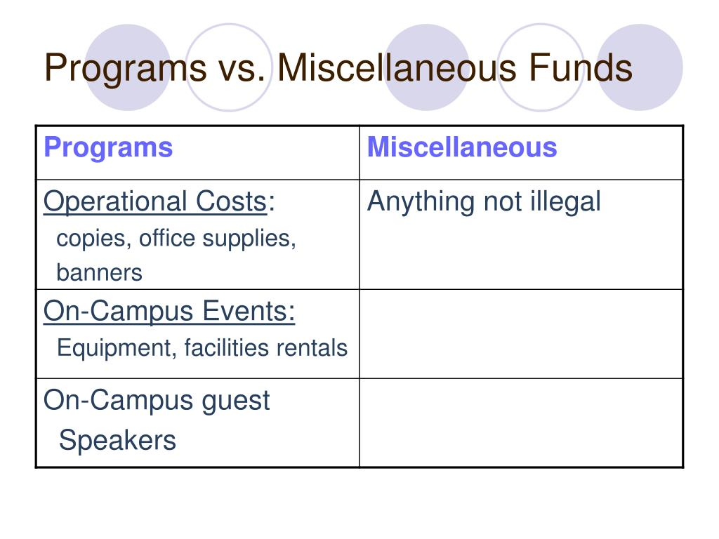 Programs vs. Miscellaneous Funds