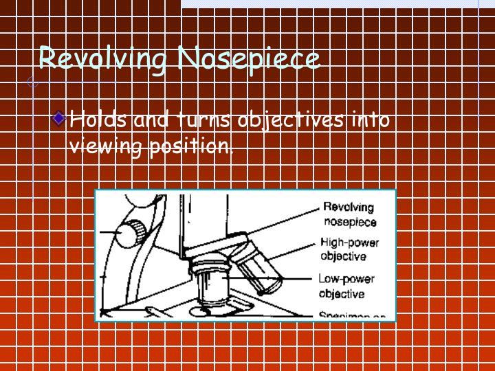 Revolving Nosepiece