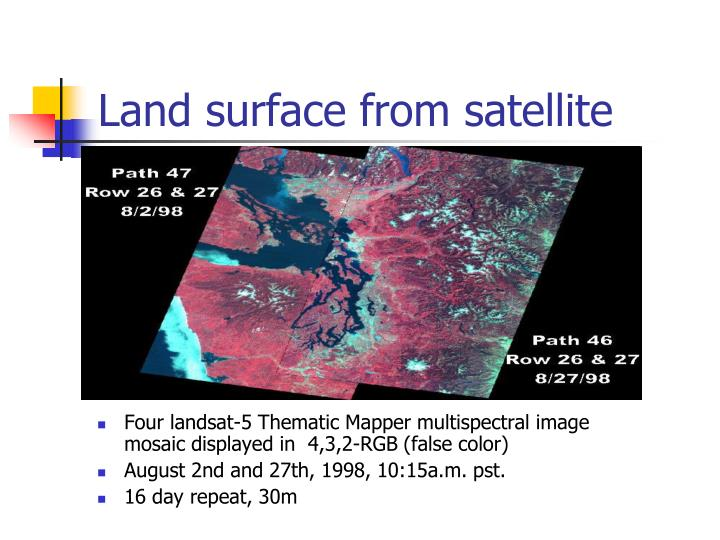 Land surface from satellite