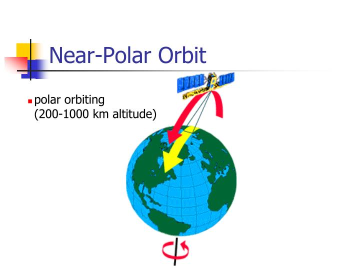 Near-Polar Orbit