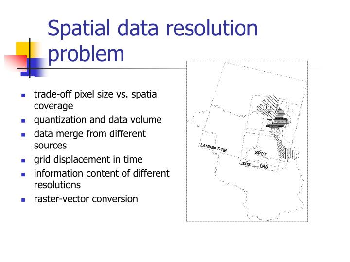 Spatial data resolution problem