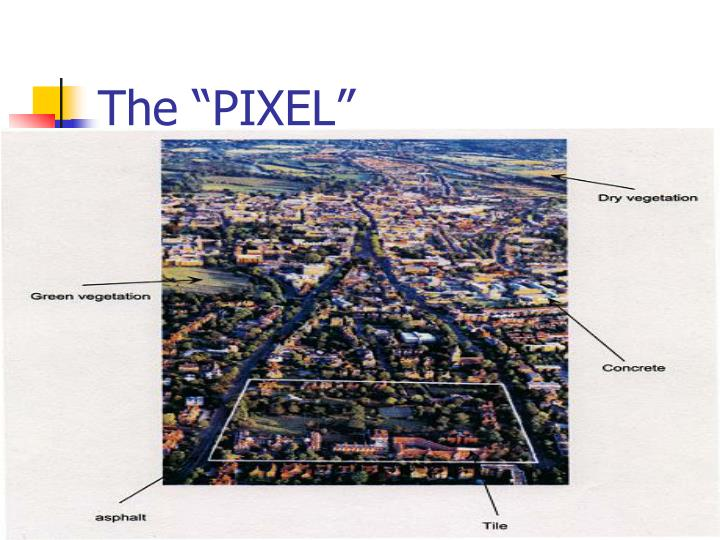 "The ""PIXEL"""