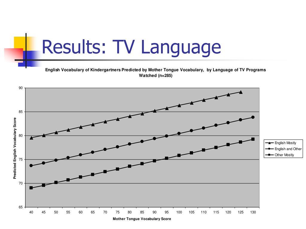 Results: TV Language