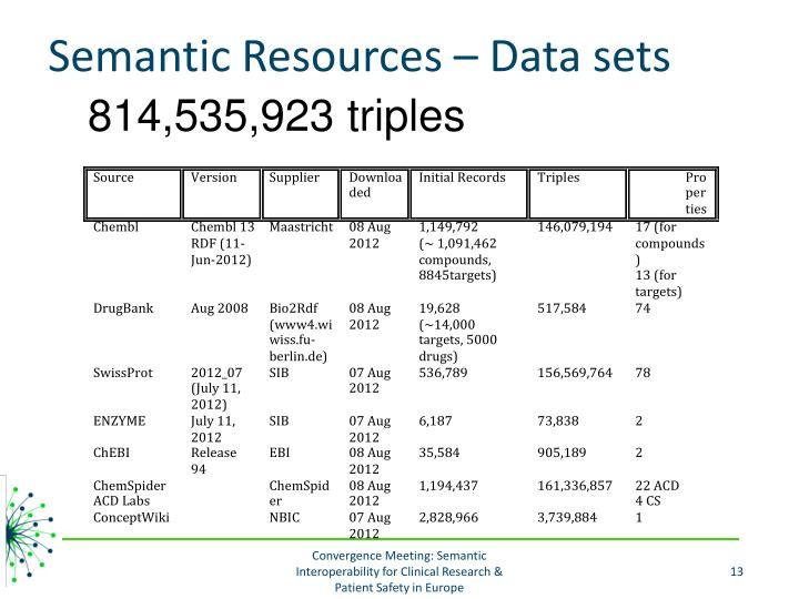 Semantic Resources – Data sets