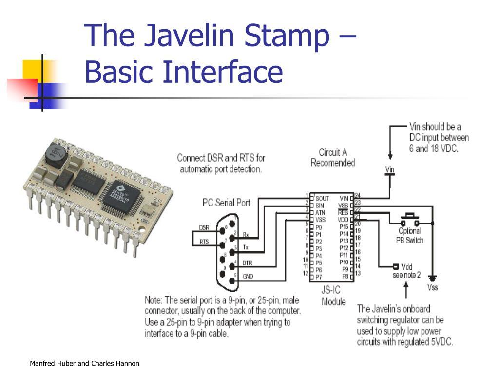 The Javelin Stamp –
