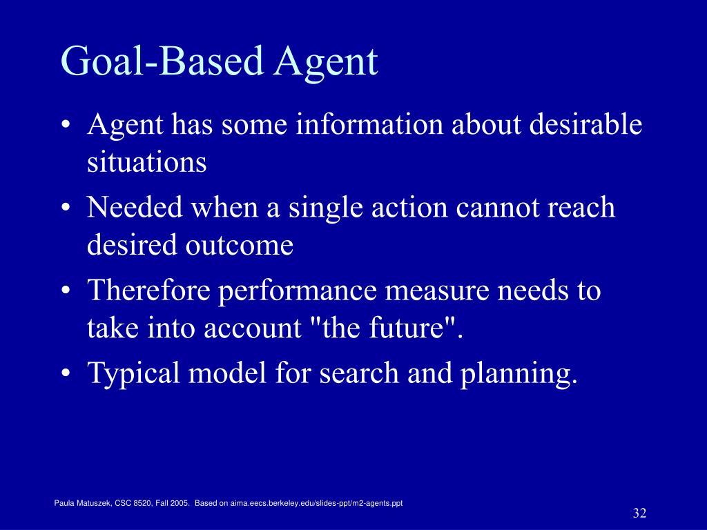 Goal-Based Agent