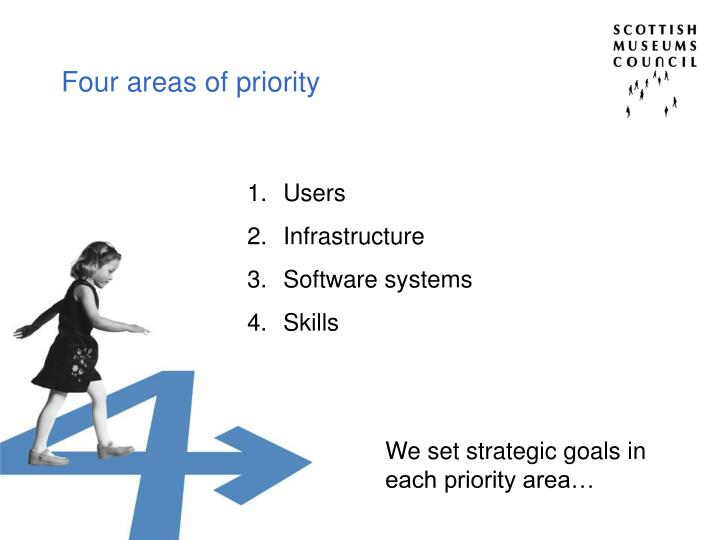 Four areas of priority