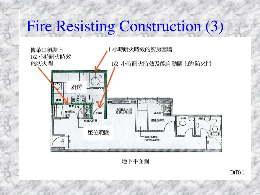 Fire Resisting Construction (3)