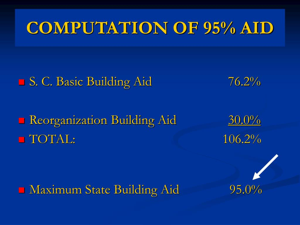 COMPUTATION OF 95% AID