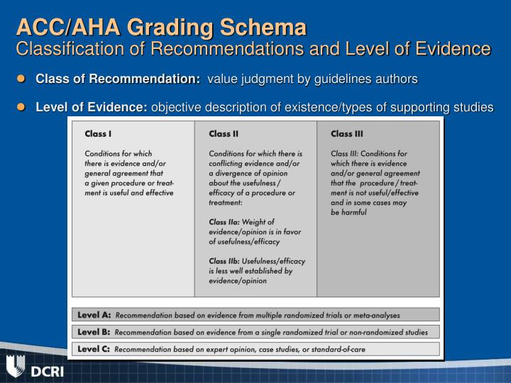ACC/AHA Grading Schema