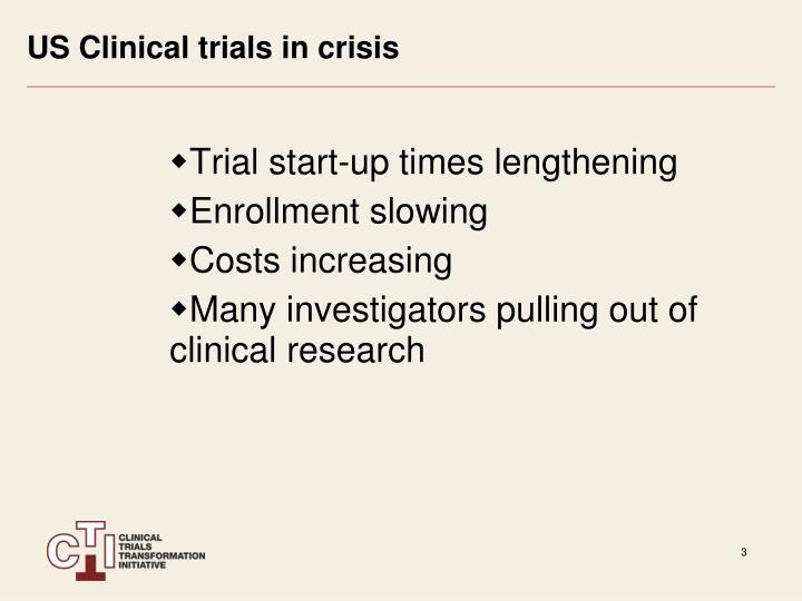 Us clinical trials in crisis