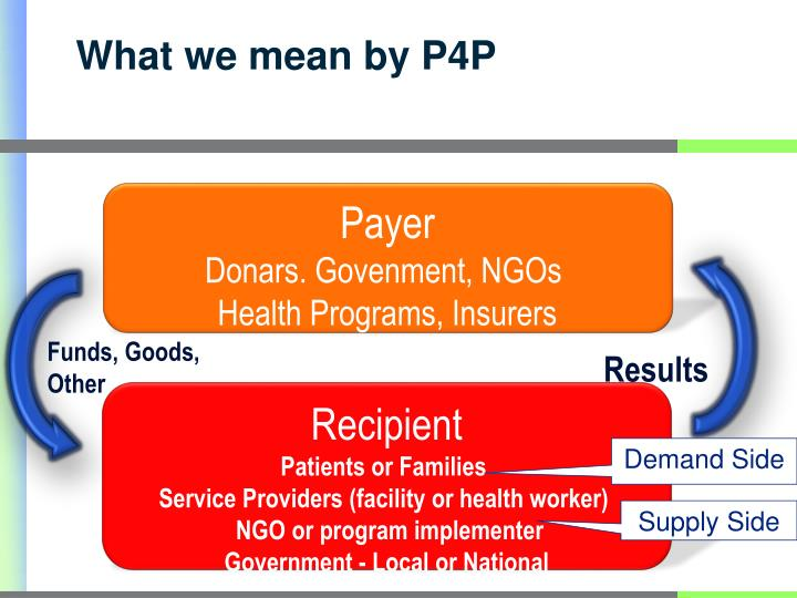 What we mean by P4P