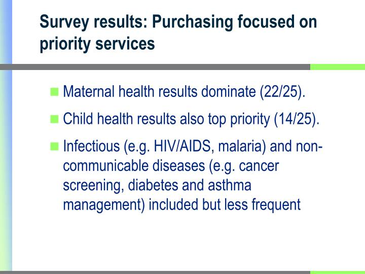 Survey results: Purchasing focused on priority services