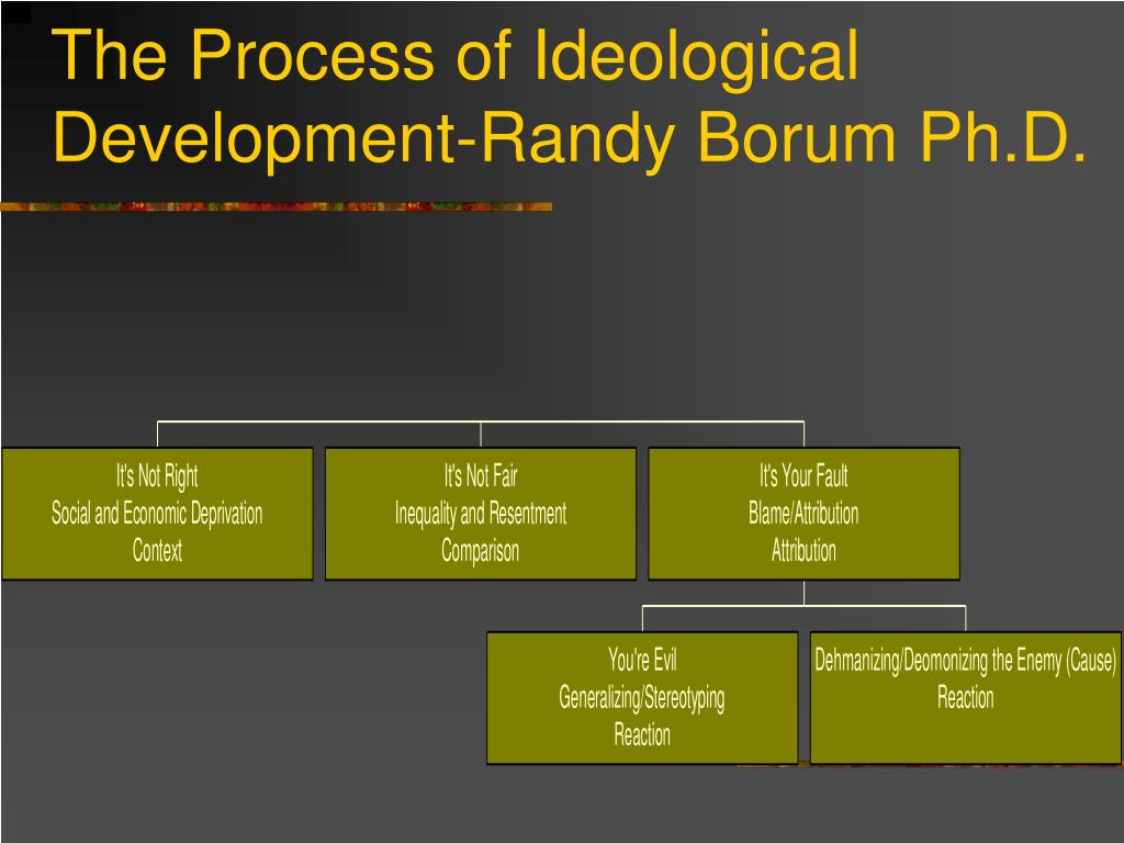 The Process of Ideological Development-Randy Borum Ph.D.