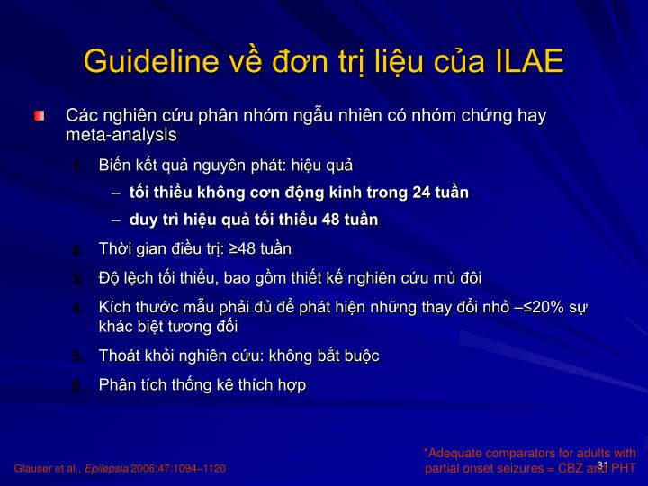 Guideline về đơn trị liệu của ILAE