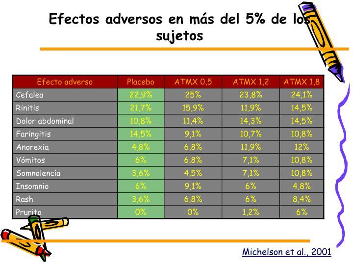 Efectos adversos en más del 5% de los sujetos