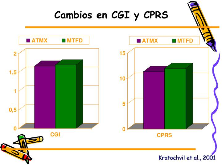 Cambios en CGI y CPRS
