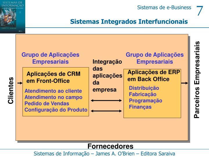 Sistemas Integrados Interfuncionais