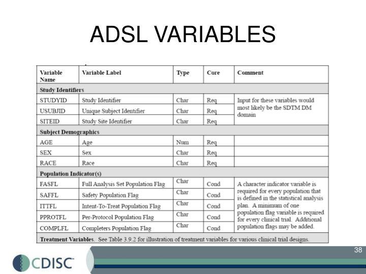 ADSL VARIABLES