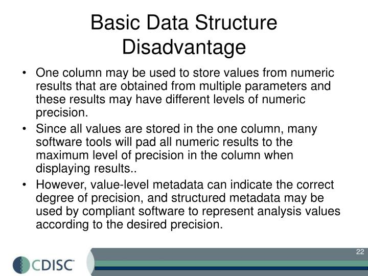 Basic Data Structure